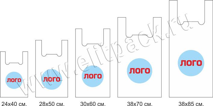 размеры полиэтиленовых пакетов